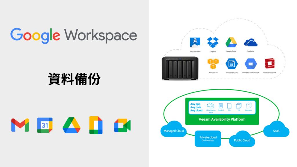 Google-Workspace_企業資料備份加值方案-系統與資料備份、存儲資料傳輸加速